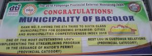 CONGRATULATIONS! MUNICIPALITY OF BACOLOR